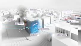 Van smart building naar smart city